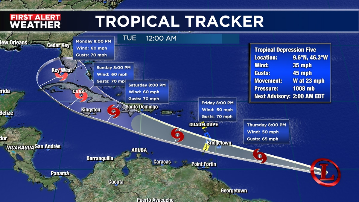 Cone of uncertainty now on Florida