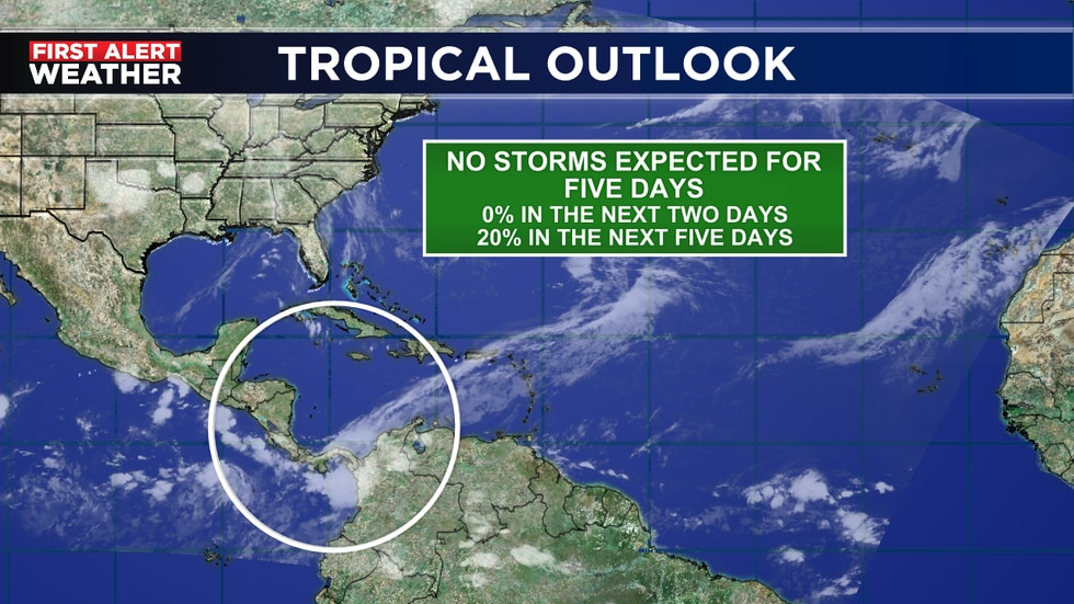 Tropical Outlook