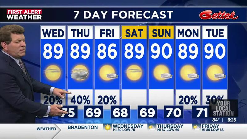 WWSB First Alert Weather 6 p.m. Tuesday 5/11/2021