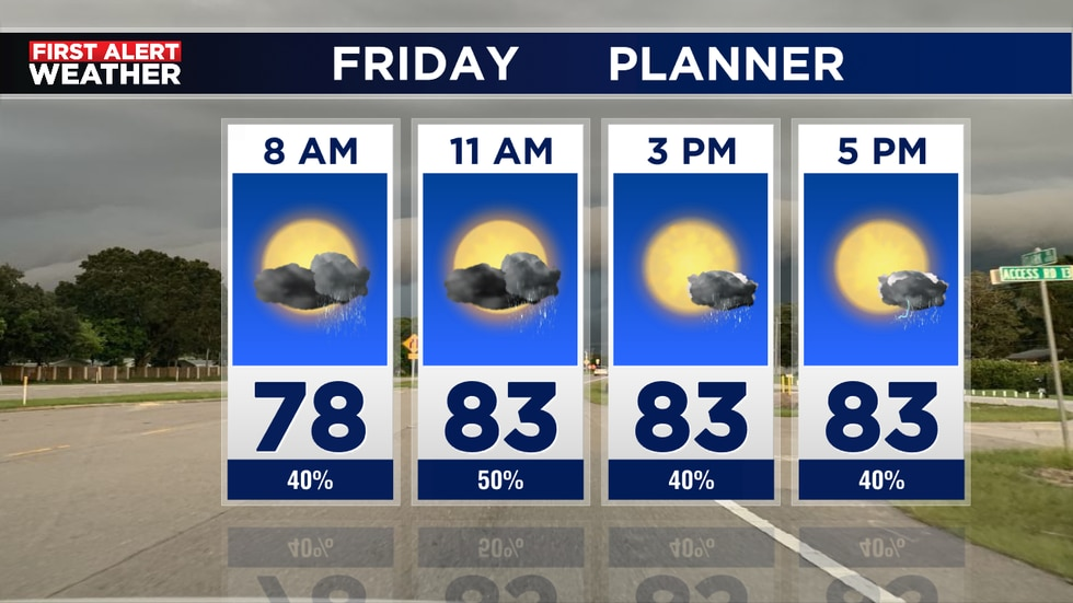 Good chance for morning storms again