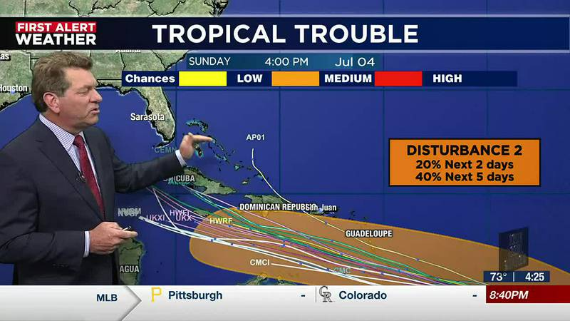 Troubles in the deep tropics