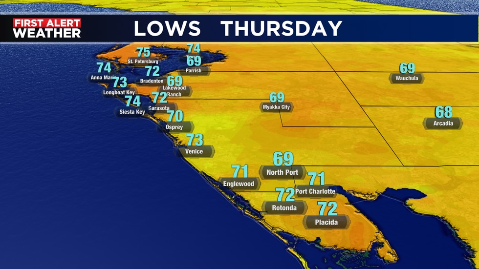 Lows in the upper 60's inland