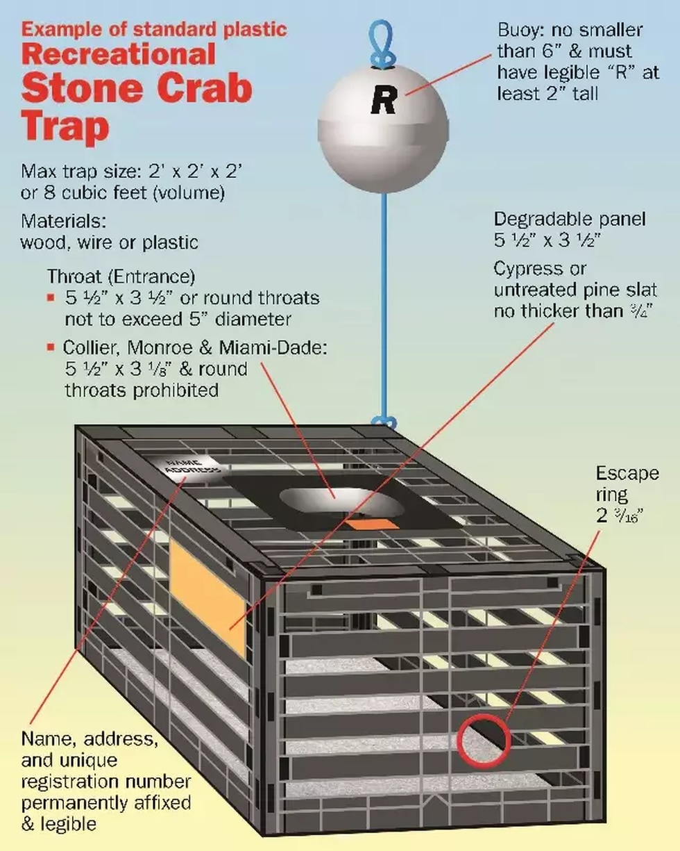 Image by the Florida Fish and Wildlife on requirements for stone crab traps including new...