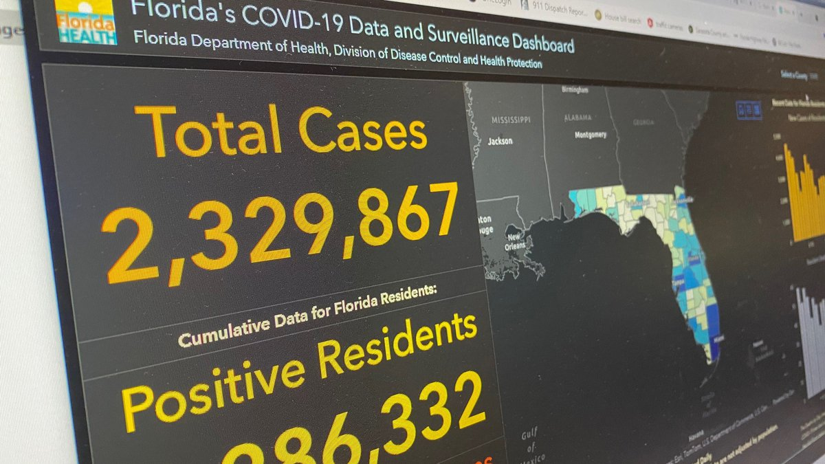 The Department of Health provided daily updates of COVID-related data.