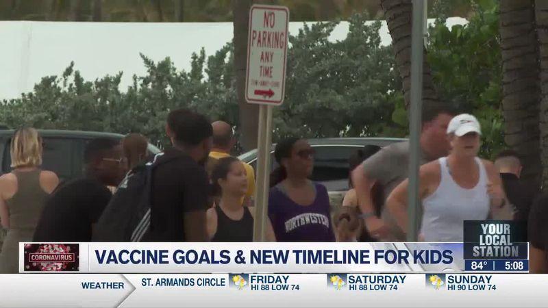 Vaccine goals & new timeline for kids